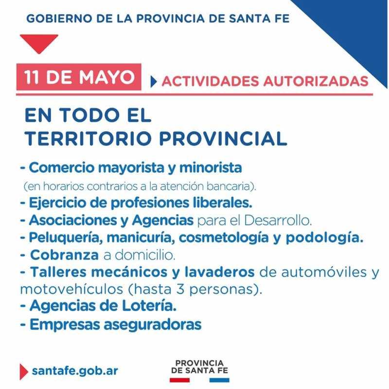 Santa Fe: rubro por rubro las actividades que estan habilitadas a partir de este lunes