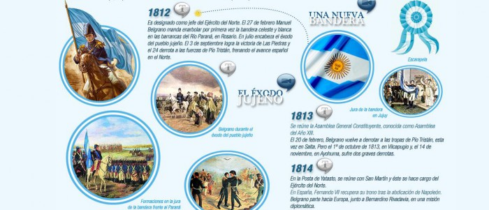 20 de Junio: La presidente en Rosario por el Día de la Bandera