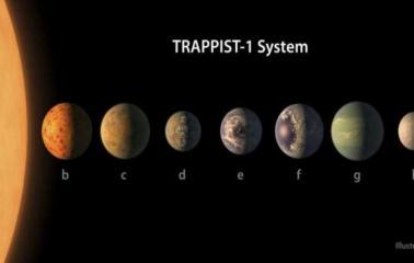 La NASA descubrió siete exoplanetas del tamaño de la Tierra