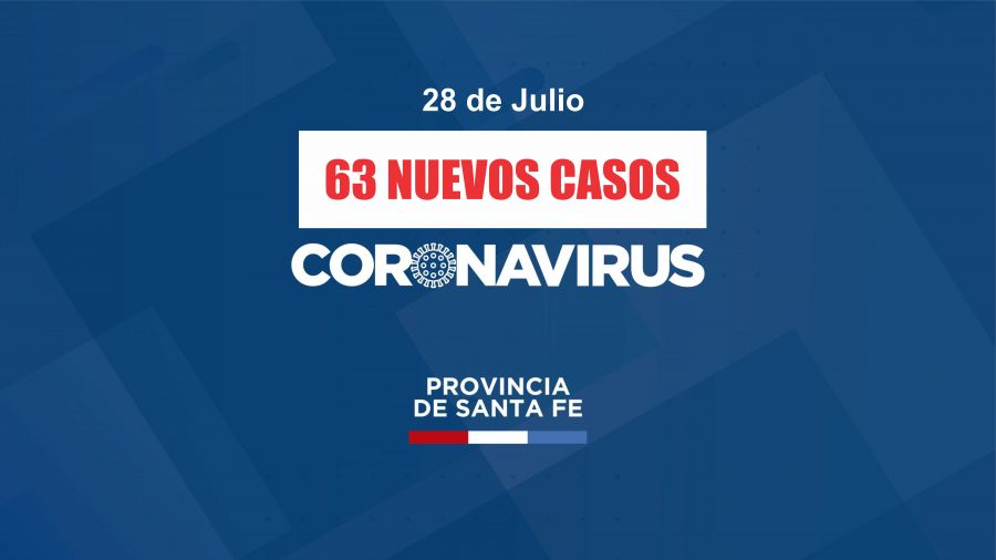 La Provincia de Santa Fe registró 63 nuevos casos de Coronavirus