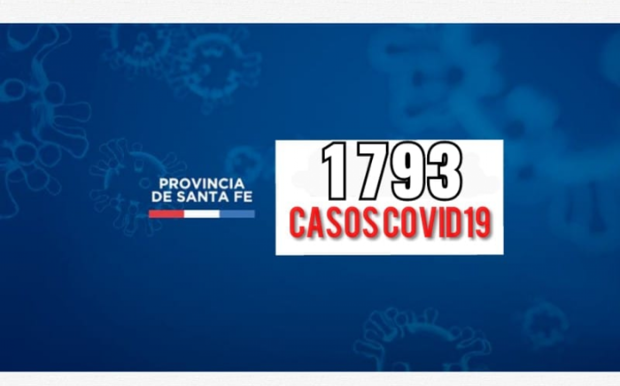 Santa Fe confirma 1793 casos nuevos de coronavirus