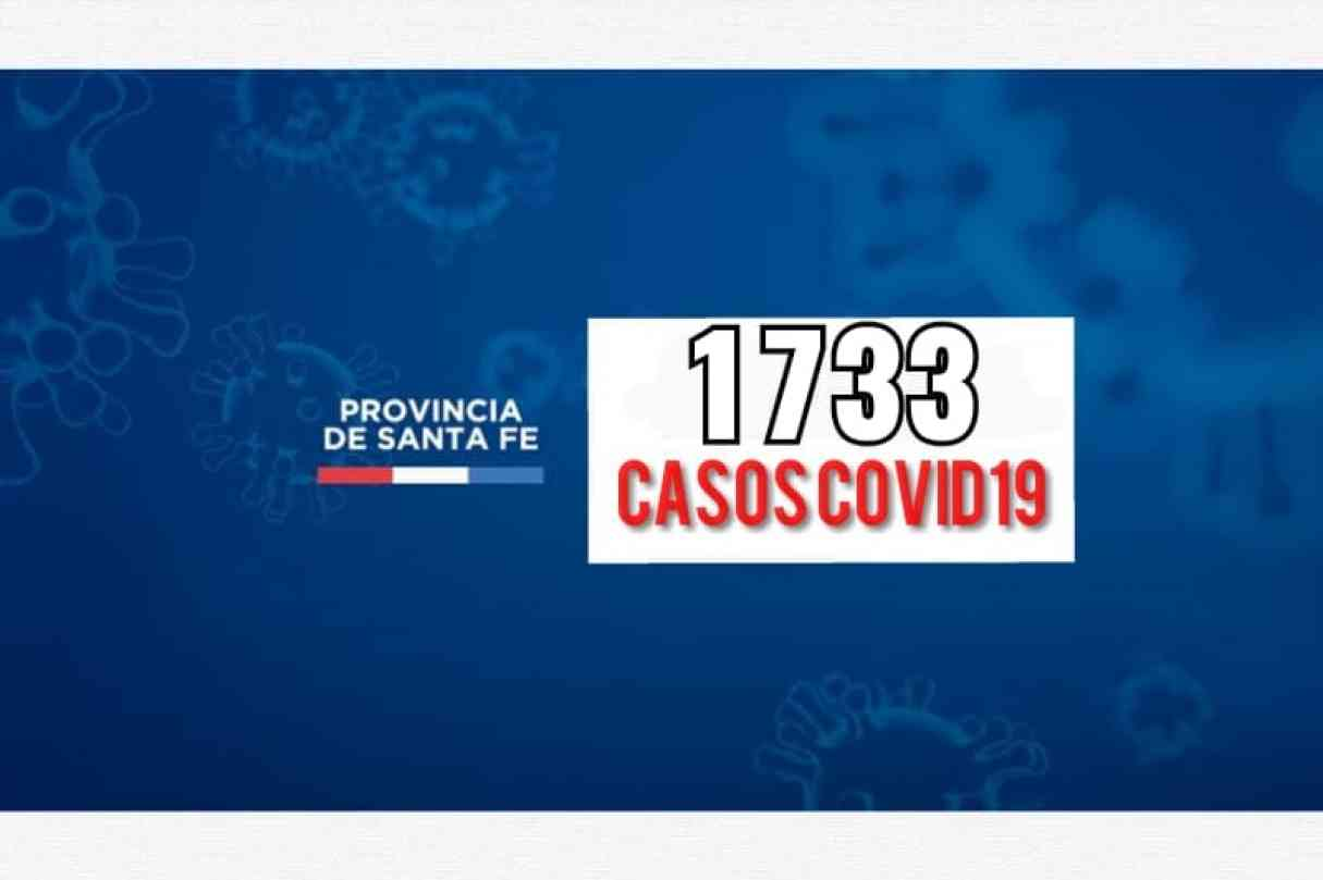 Santa Fe reporta 1733 nuevos casos de Covid19