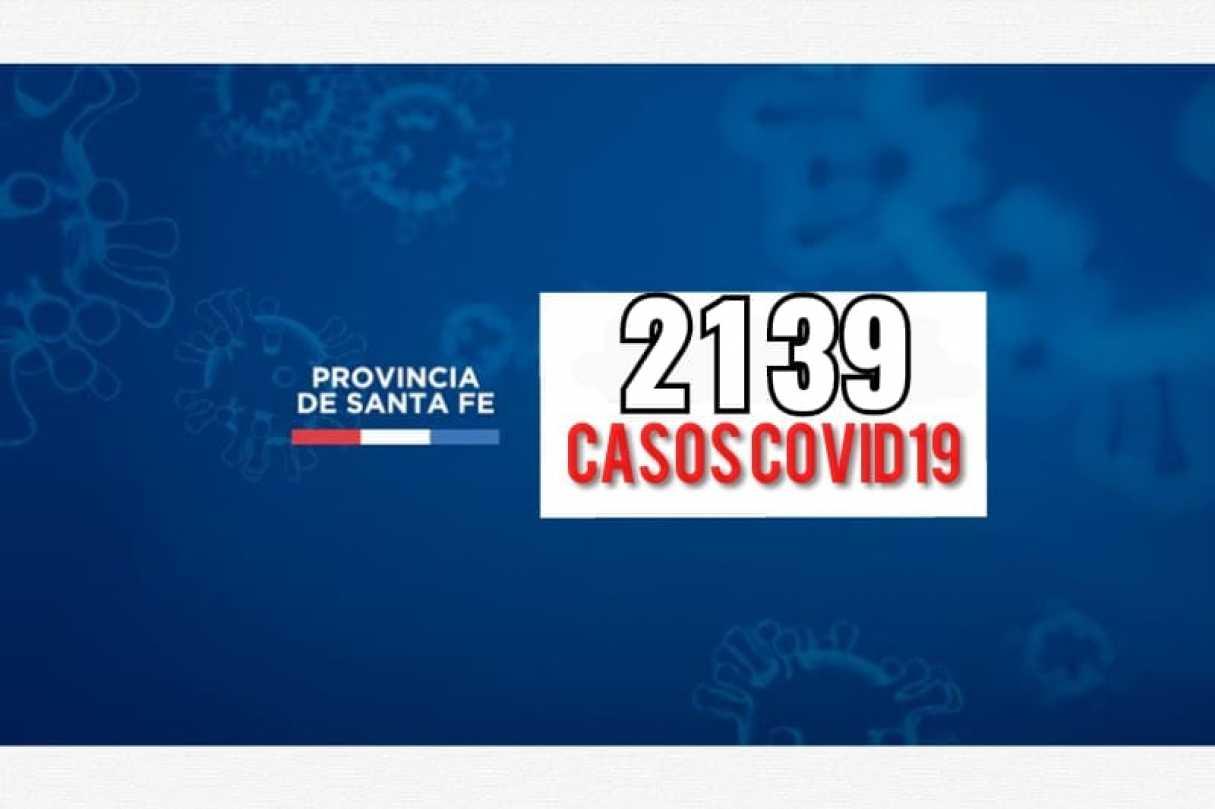Santa Fe reportó 2139 casos de Covid19 este miércoles