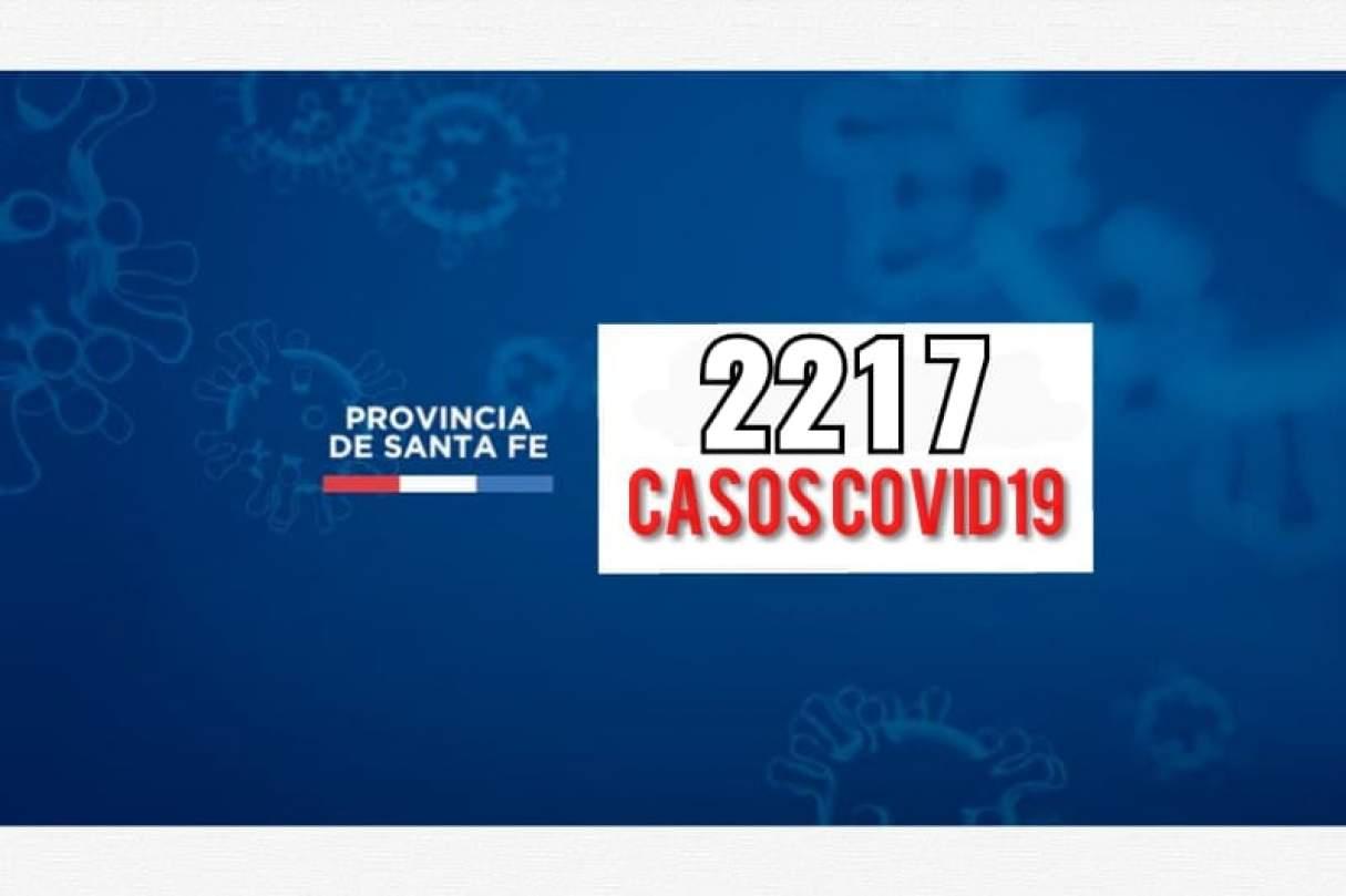 Covid19: Santa Fe registró 2217 casos este sábado