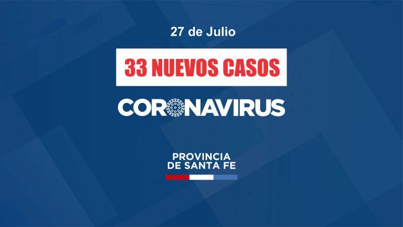 Santa Fe confirmó 33 casos nuevos de Coronavirus