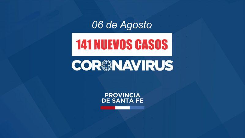 Santa Fé registró 141 nuevos casos de Covid en un día